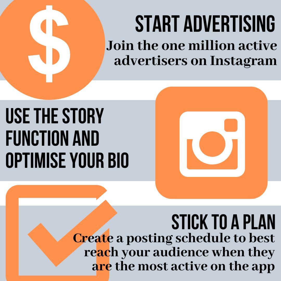Plan, Optimise, Advertising